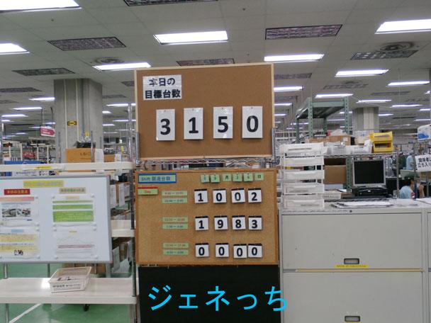 HP工場内作業目標