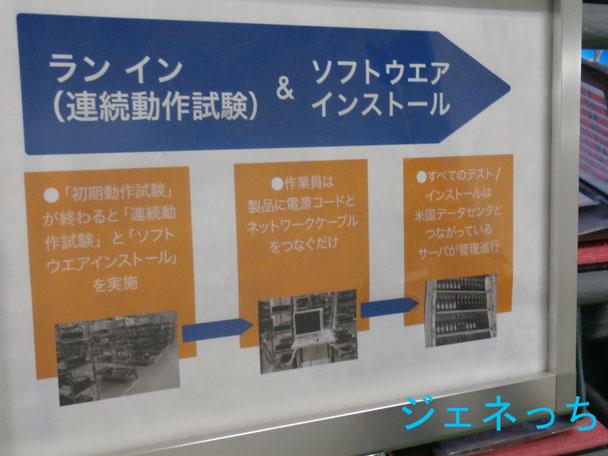 HP工場ランインとソフトウェ